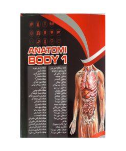 آموزش آناتومی پارت 1