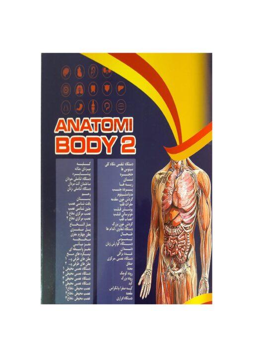 آموزش آناتومی پارت 2